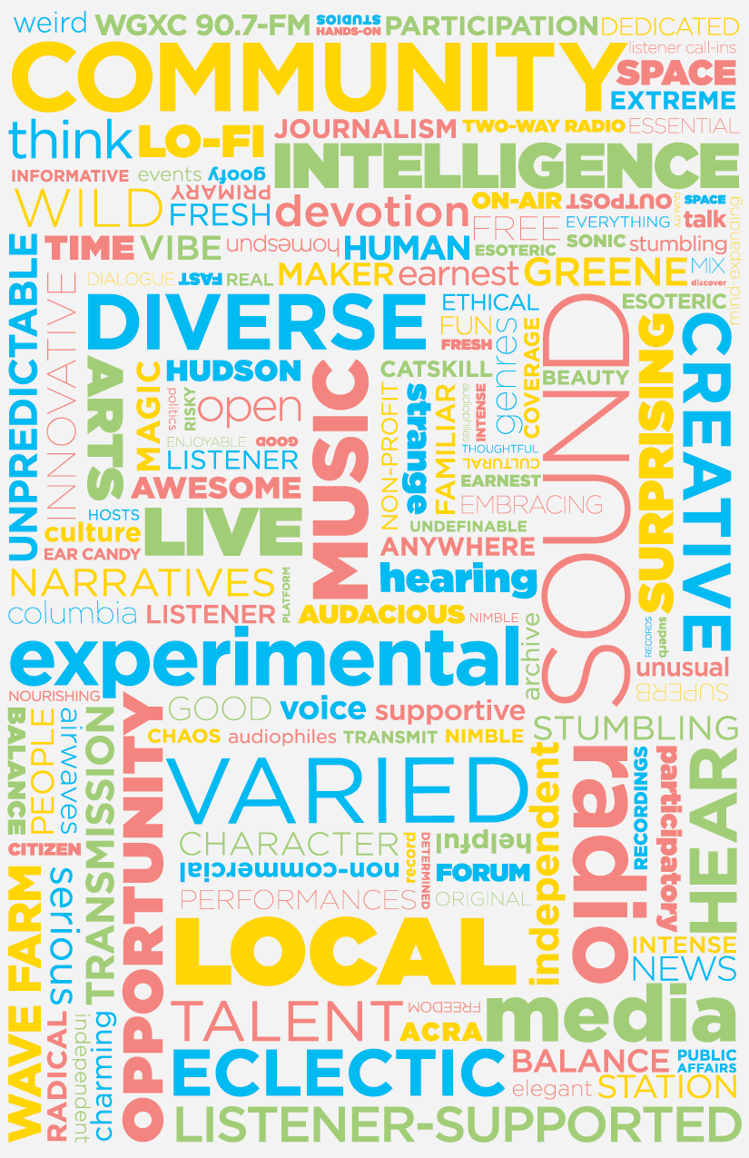 WordCloudFinal_Web-wavefarm-invest-in-greene.png